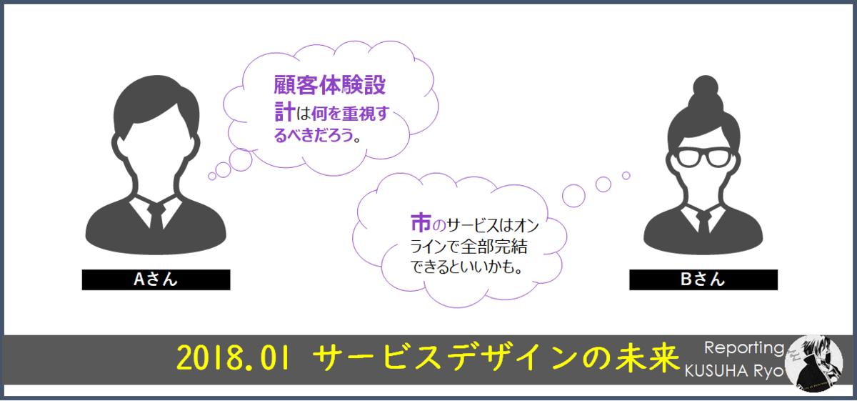 f:id:kusuharyou:20200909111932p:plain