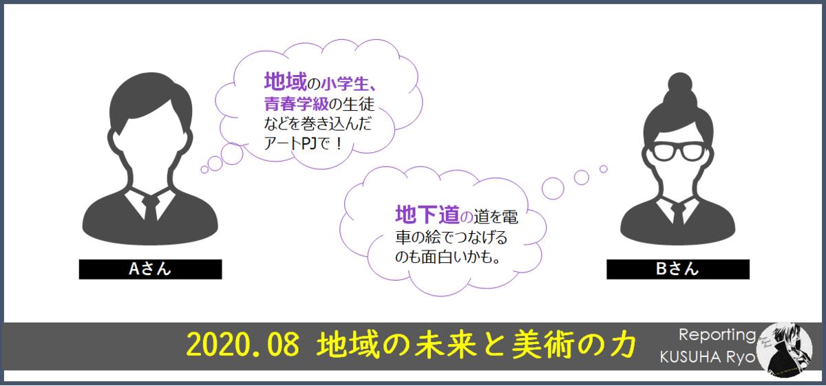 f:id:kusuharyou:20200909113808p:plain