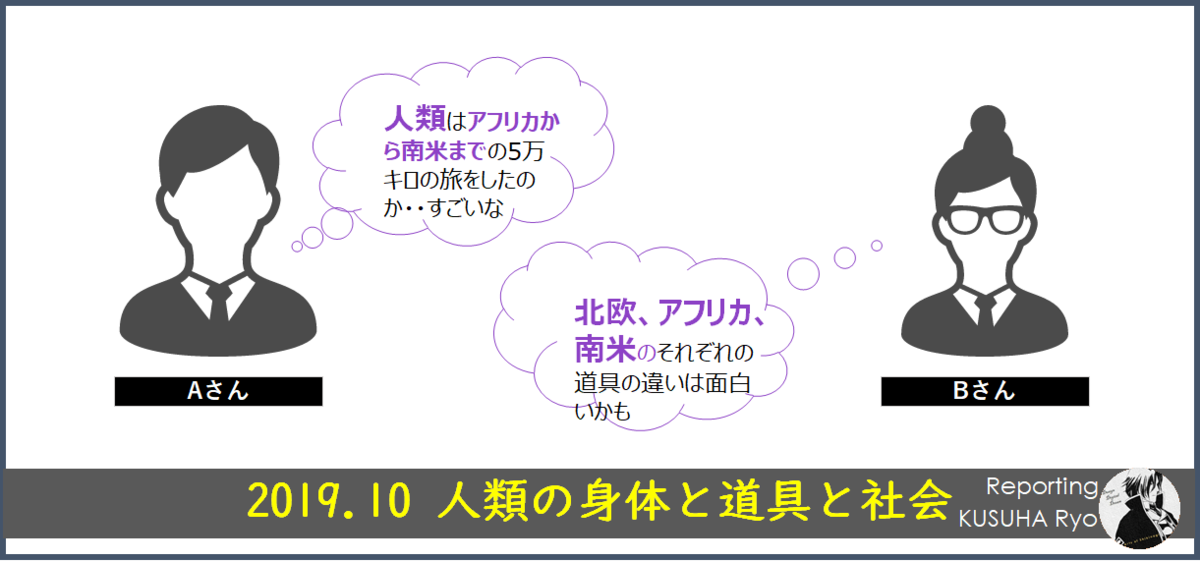 f:id:kusuharyou:20200909114009p:plain