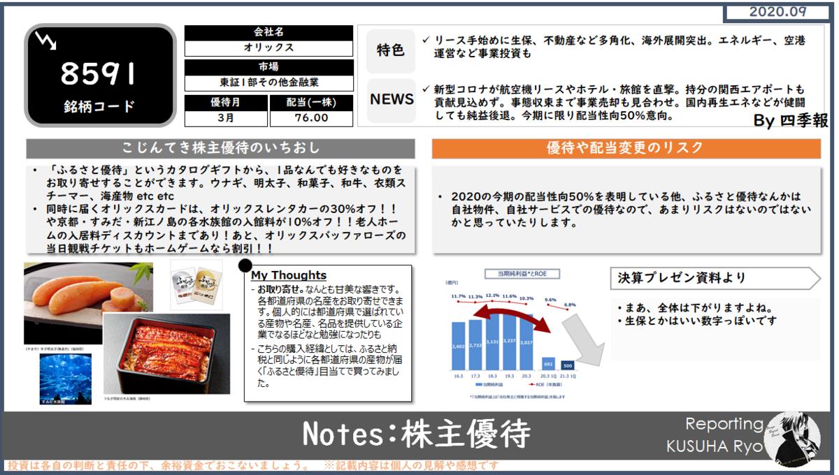 f:id:kusuharyou:20200911180136p:plain