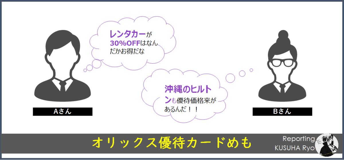 f:id:kusuharyou:20200911181347p:plain