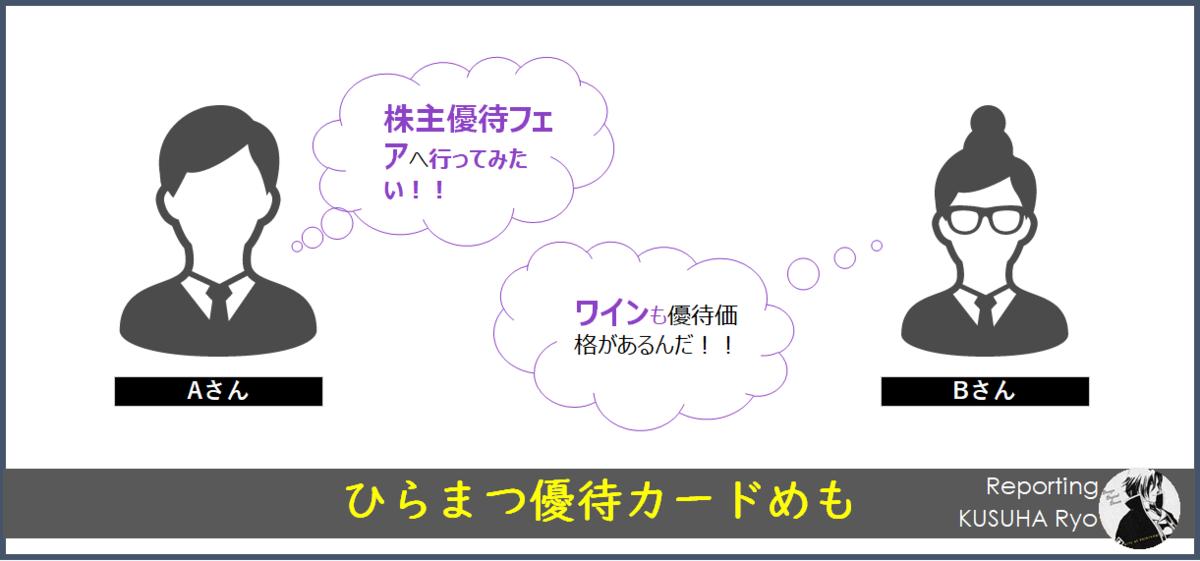 f:id:kusuharyou:20200912132127p:plain