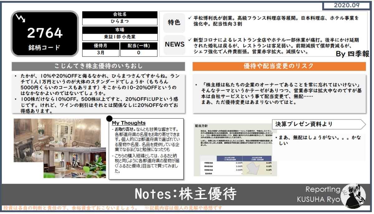 f:id:kusuharyou:20200912133802p:plain