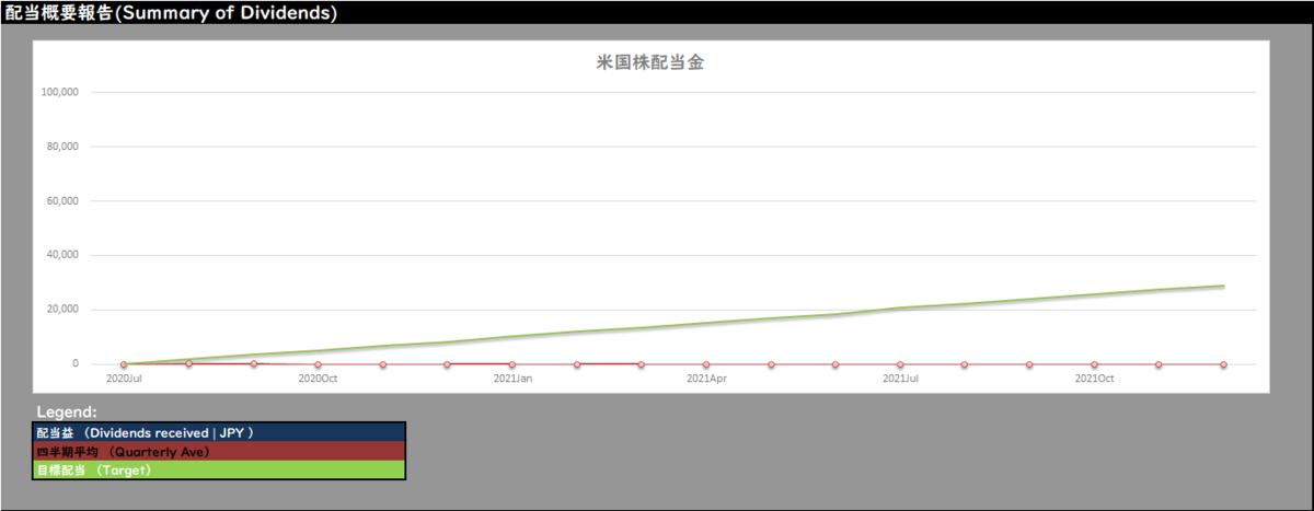 f:id:kusuharyou:20200912144524p:plain