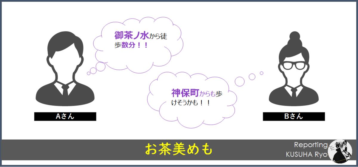 f:id:kusuharyou:20200912152459p:plain