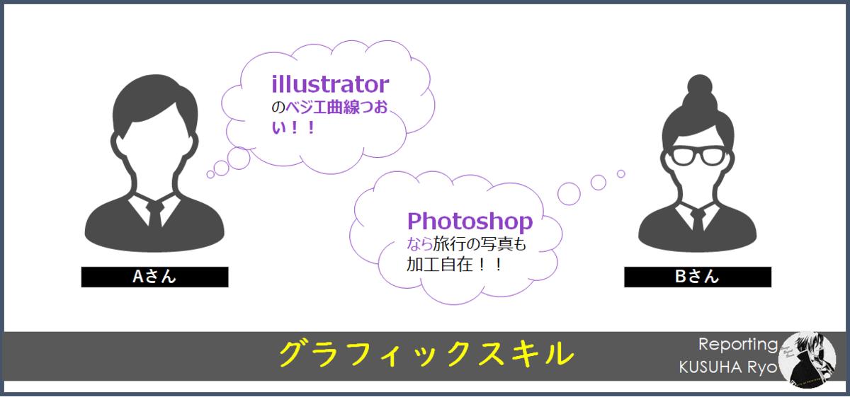 f:id:kusuharyou:20200912155113p:plain