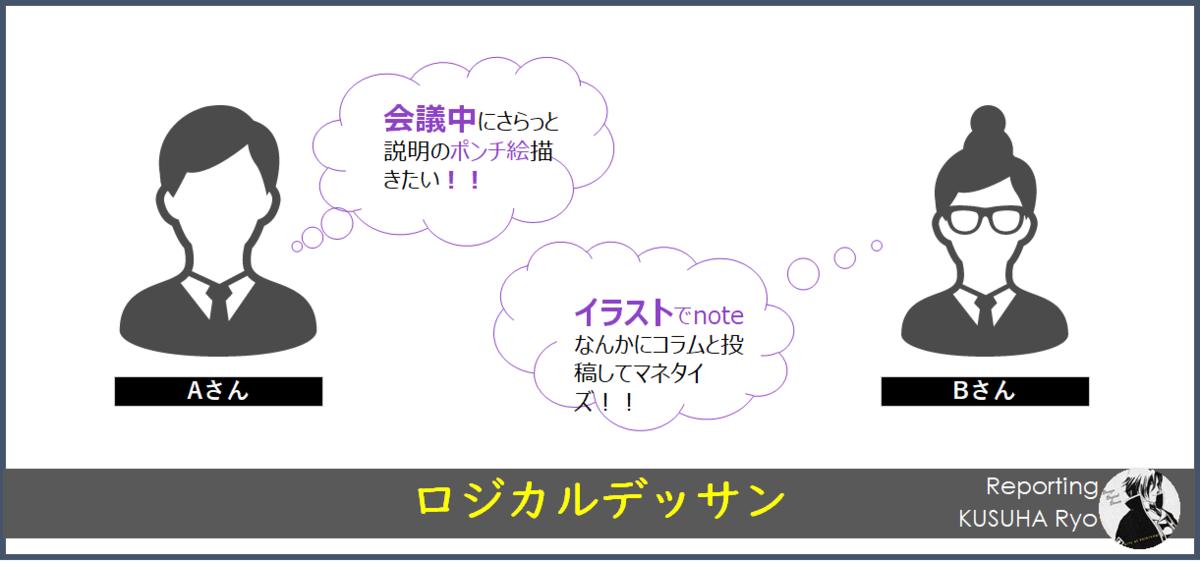 f:id:kusuharyou:20200912155316p:plain