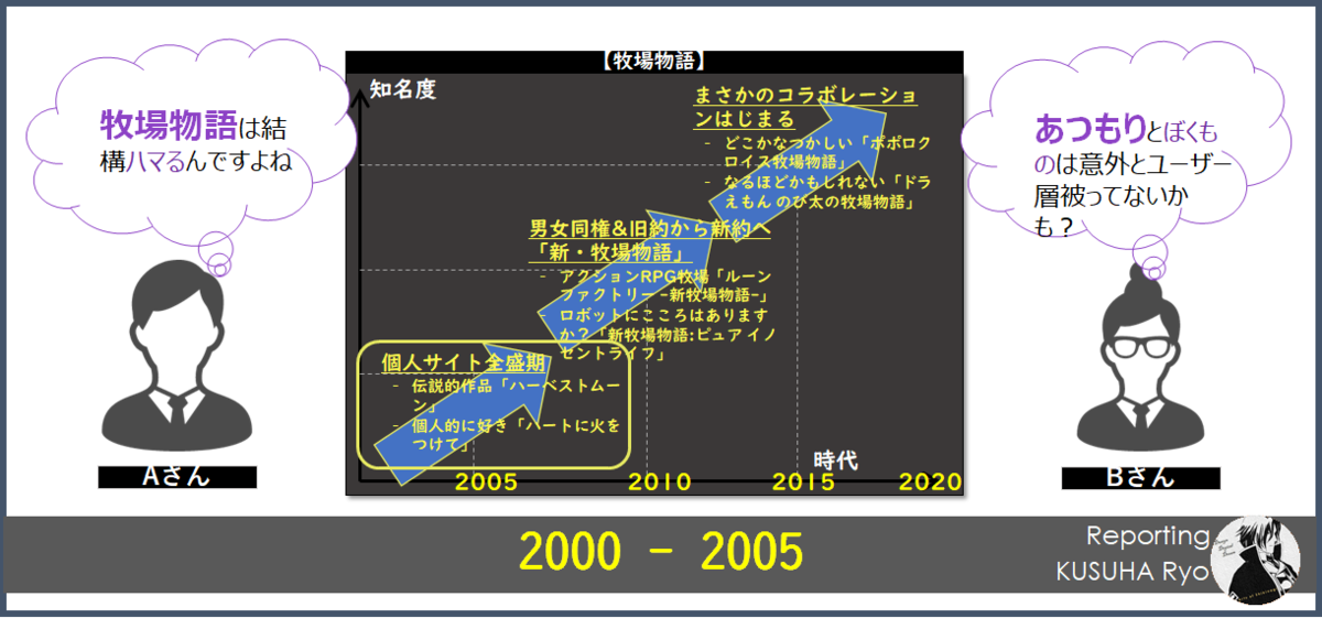f:id:kusuharyou:20200913225307p:plain