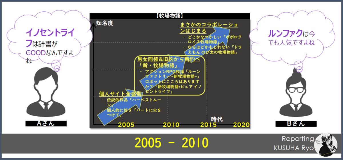 f:id:kusuharyou:20200913225424p:plain