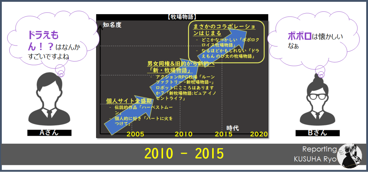 f:id:kusuharyou:20200913230043p:plain