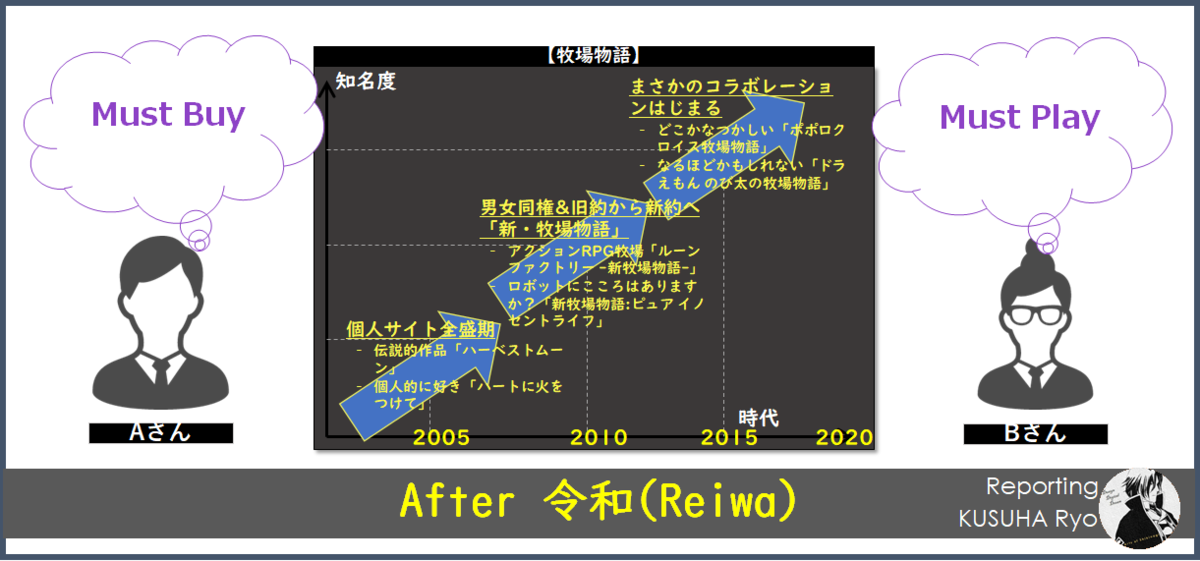 f:id:kusuharyou:20200913230705p:plain