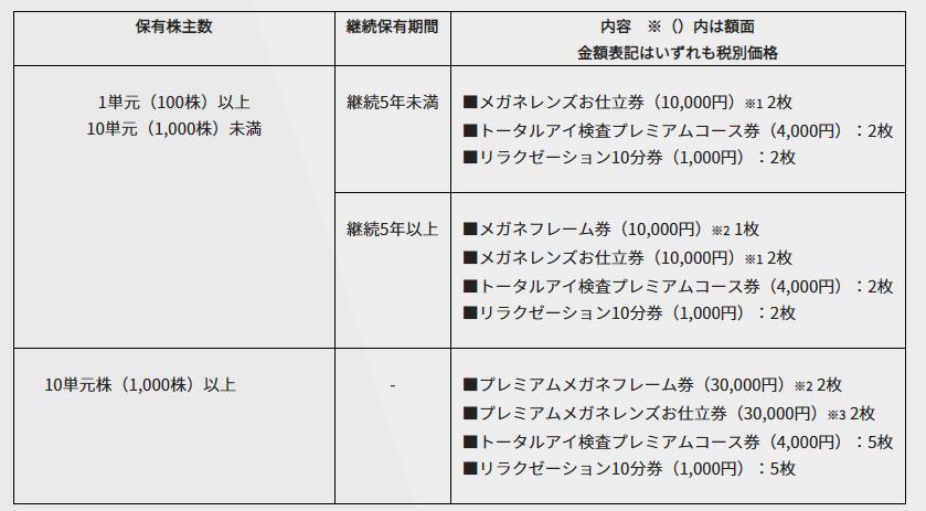 f:id:kusuharyou:20200916224023p:plain