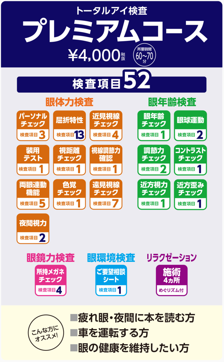 f:id:kusuharyou:20200916224810p:plain