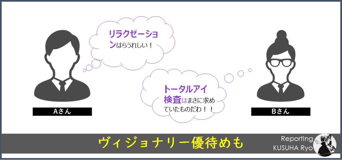 f:id:kusuharyou:20200916225802p:plain