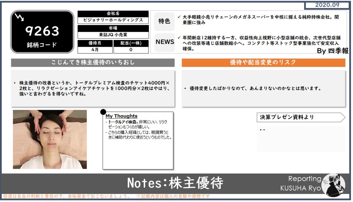 f:id:kusuharyou:20200916230406p:plain