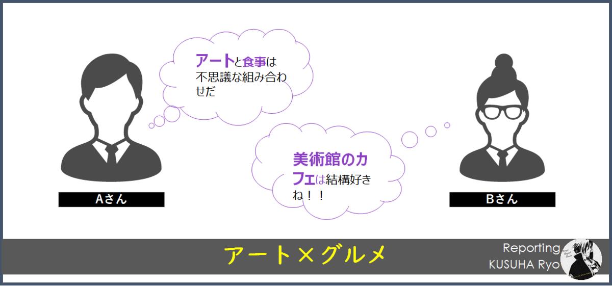 f:id:kusuharyou:20200917204700p:plain