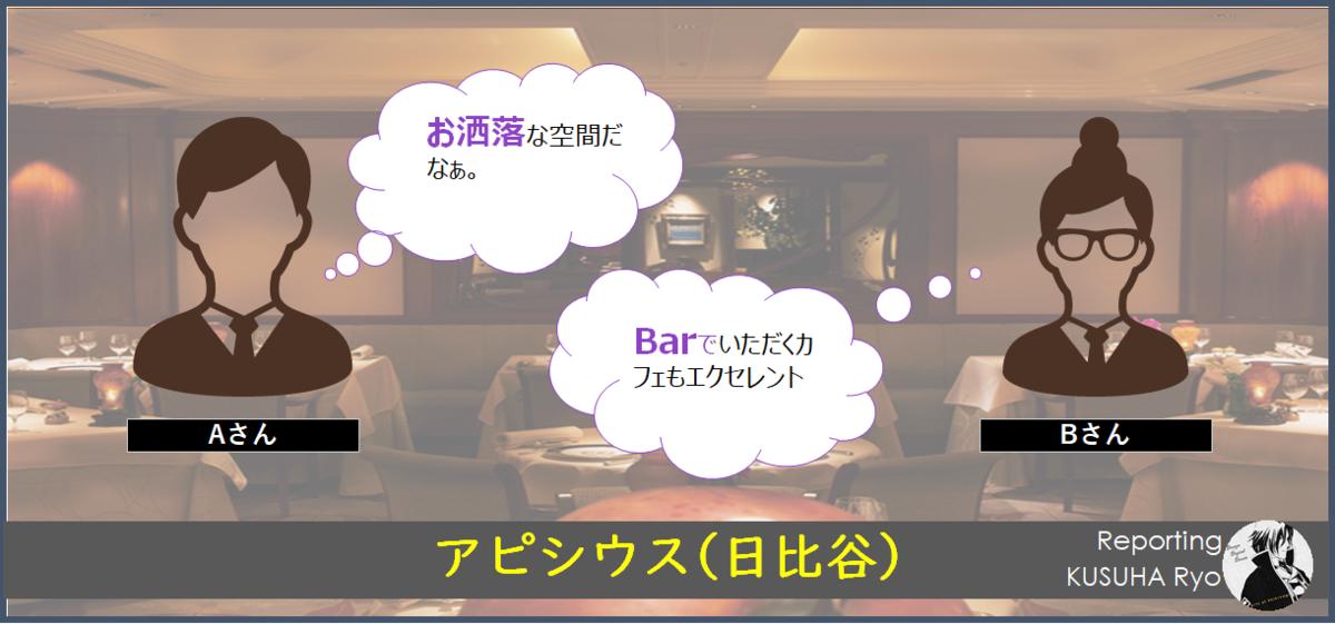f:id:kusuharyou:20200923203550p:plain