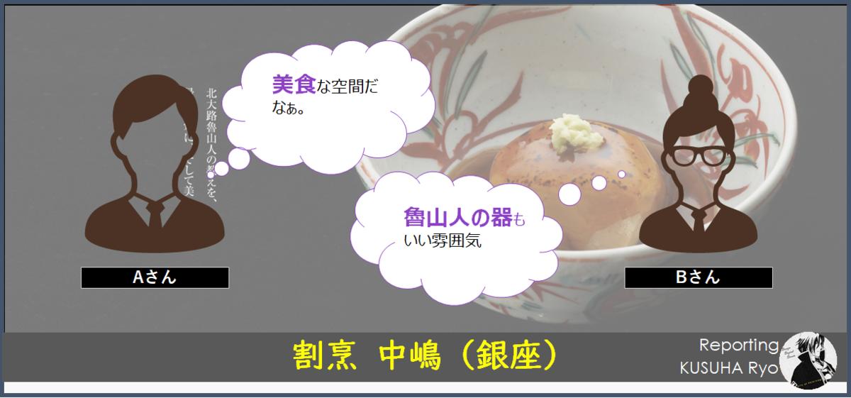 f:id:kusuharyou:20200923203858p:plain