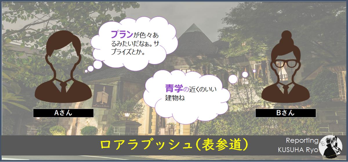f:id:kusuharyou:20200923204253p:plain
