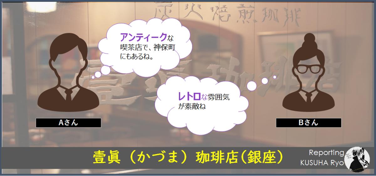 f:id:kusuharyou:20200923205001p:plain