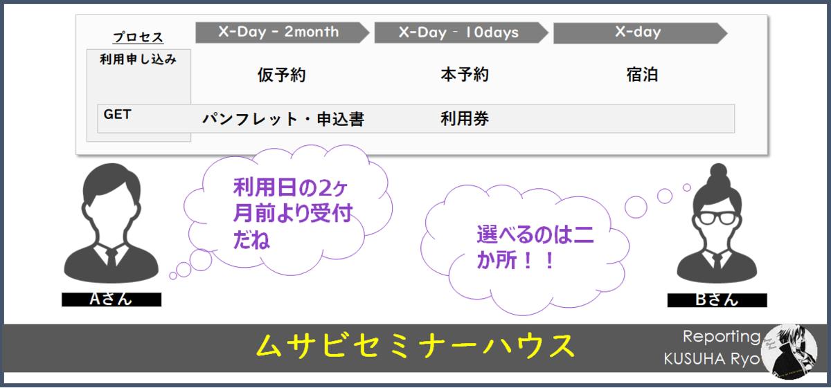 f:id:kusuharyou:20200923211723p:plain