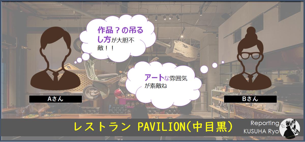 レストラン PAVILION(中目黒)