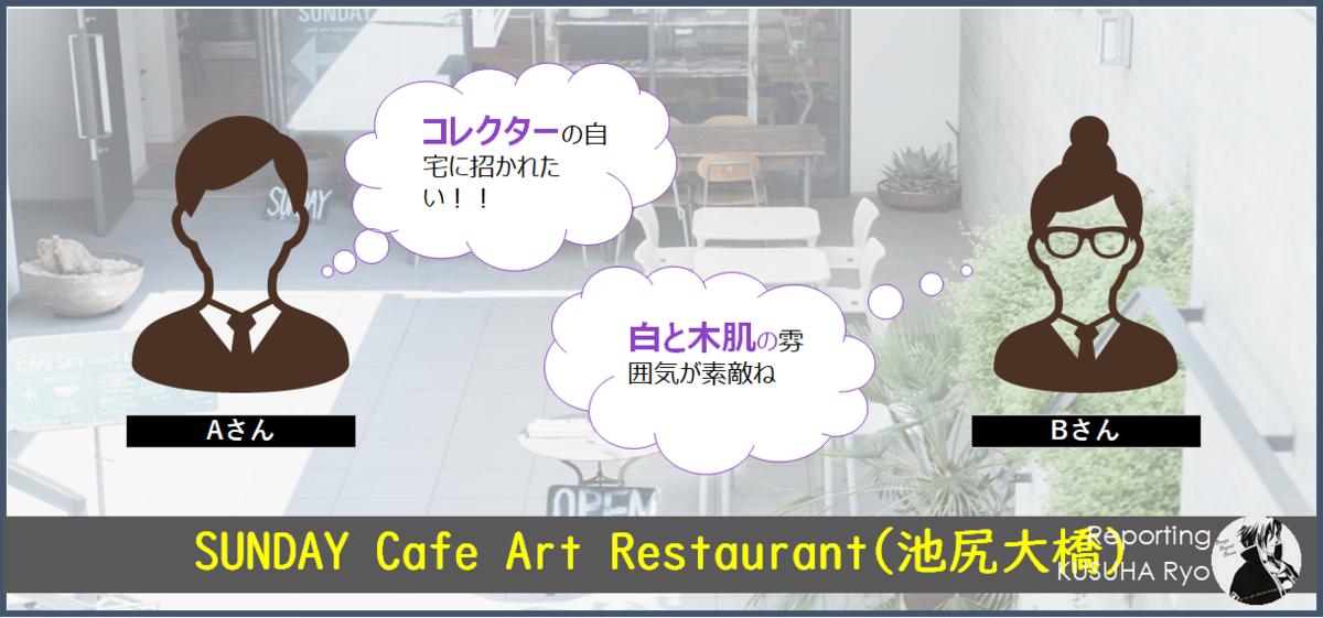 SUNDAY Cafe Art Restaurant(池尻大橋)