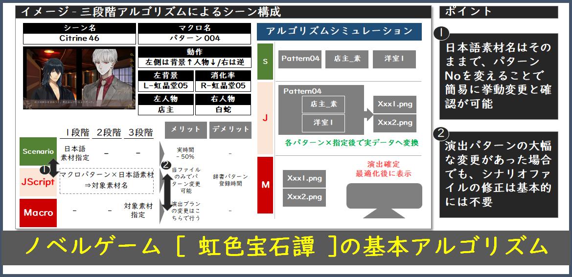 f:id:kusuharyou:20200926165458p:plain