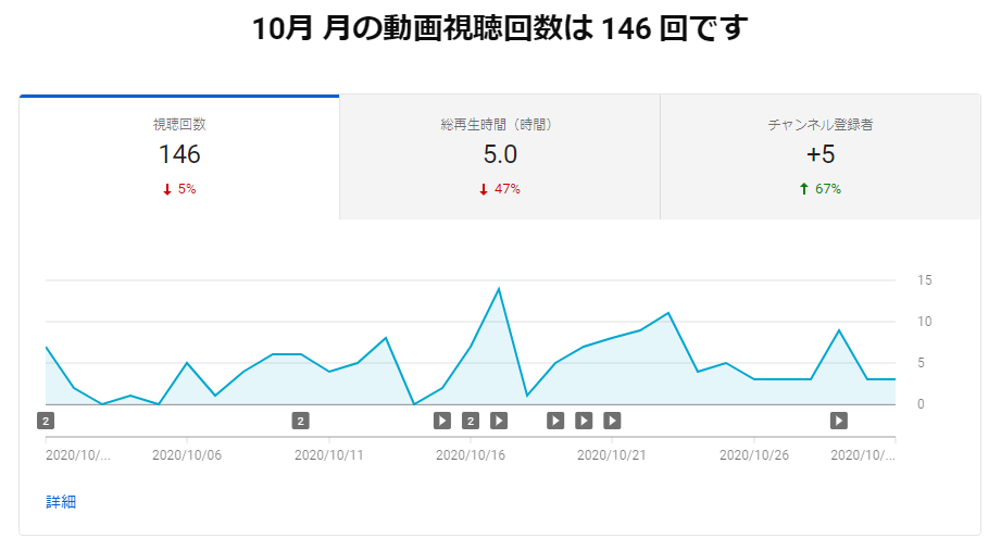 f:id:kusuharyou:20201114112812p:plain