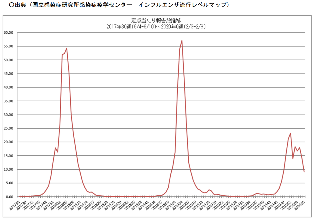 f:id:kusukawa:20200229233242p:plain