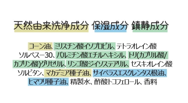 f:id:kusumibyebye:20210501175804p:plain