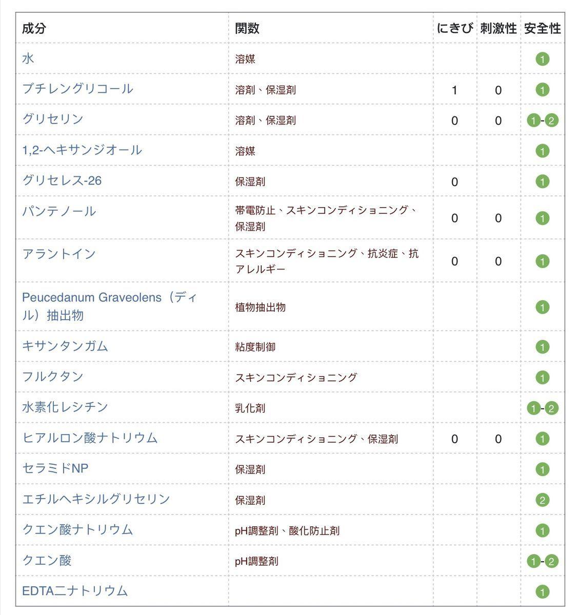 f:id:kusumibyebye:20210904170017j:plain