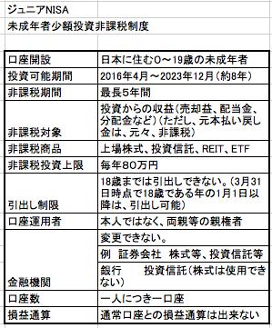 f:id:kusunokiyama:20171208183241p:plain