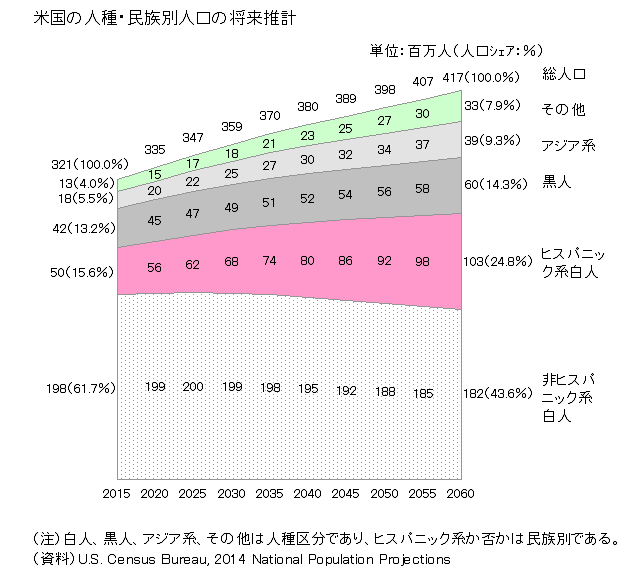 f:id:kusunokiyama:20171212102549p:plain