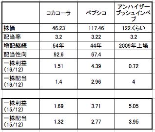 f:id:kusunokiyama:20171214105120p:plain