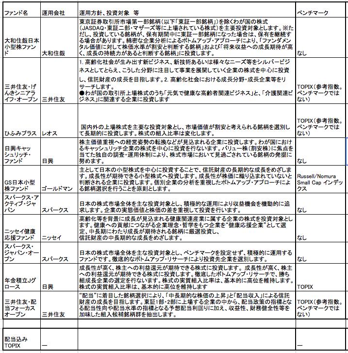 f:id:kusunokiyama:20171223002843p:plain