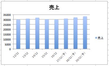 f:id:kusunokiyama:20171224150151p:plain