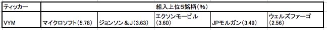 f:id:kusunokiyama:20171224213134p:plain