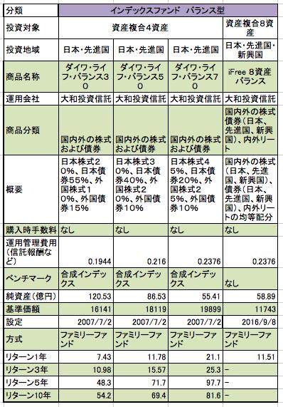 f:id:kusunokiyama:20171225134319p:plain