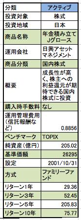 f:id:kusunokiyama:20171225134331p:plain