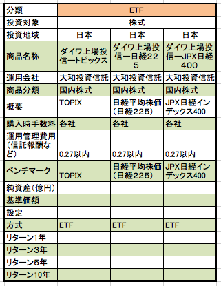 f:id:kusunokiyama:20171225134343p:plain