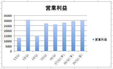 f:id:kusunokiyama:20171226211725p:plain
