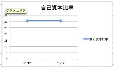 f:id:kusunokiyama:20171226212119p:plain