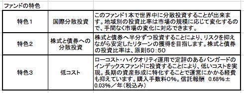 セゾン・バンガード・グローバルバランスファンドの特色一覧表
