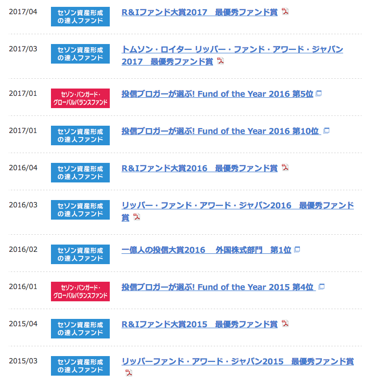セゾン・資産形成の達人ファンドの受賞歴の2017年まで