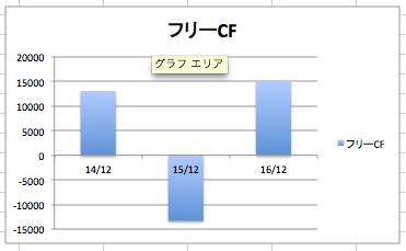 f:id:kusunokiyama:20180106221516p:plain