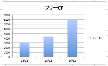 f:id:kusunokiyama:20180106222510p:plain