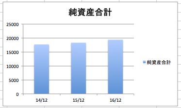 f:id:kusunokiyama:20180111160820p:plain
