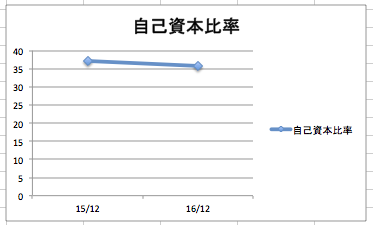 f:id:kusunokiyama:20180111160843p:plain