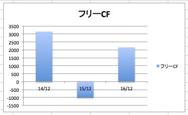 f:id:kusunokiyama:20180111161142p:plain